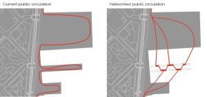 circulation diagrams